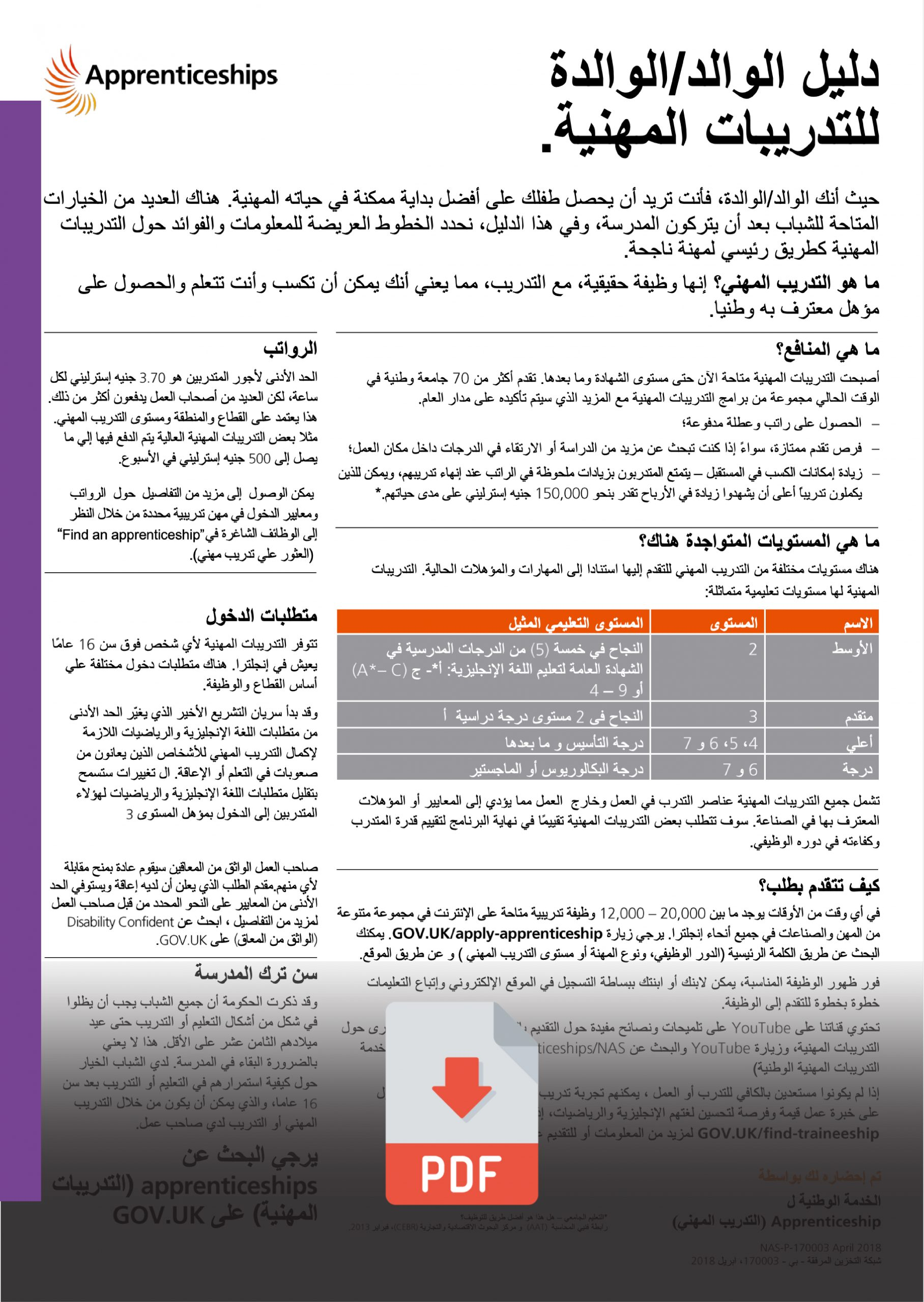 Arabic - Parents Guide to Apprenticeships