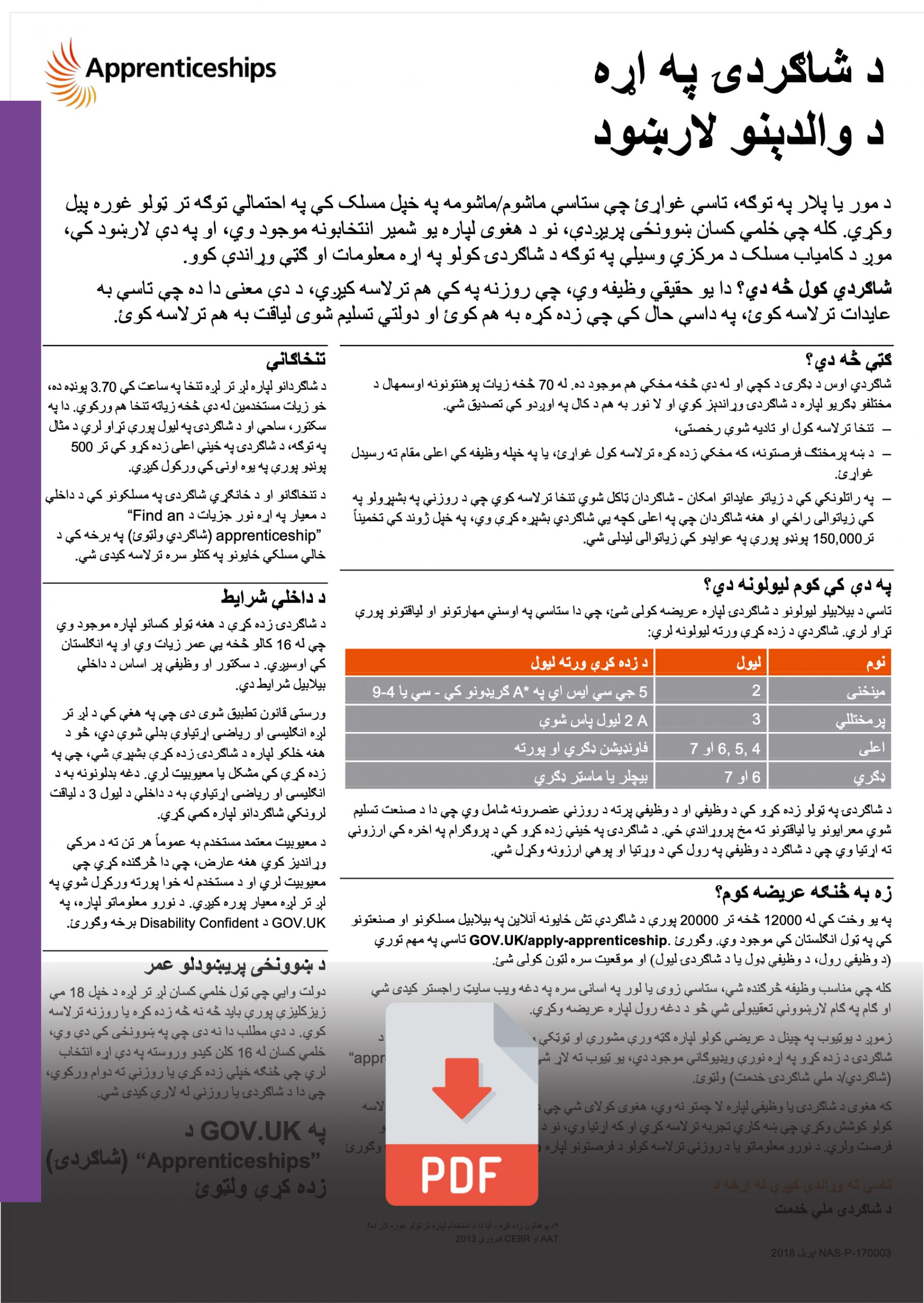 Pashto - Parents Guide to Apprenticeships